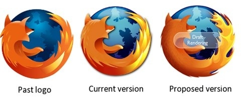 Вышел Firefox 3.5 Release Candidate 1