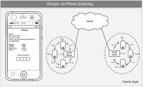 Последние патенты Apple в области общения